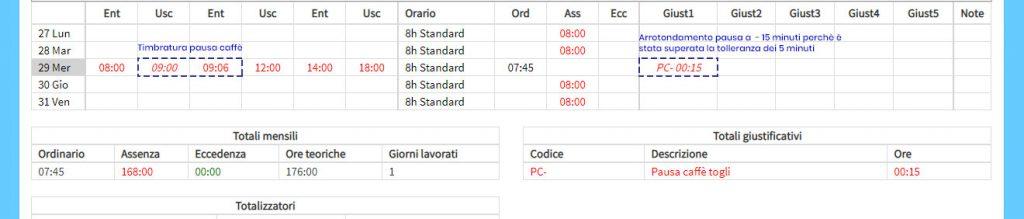 CartellinoWeb 2 calcola l' arrotondamento pausa caffè sull'orario di lavoro superata la tolleranza dei 5 minuti
